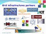 grid infrastructures partners