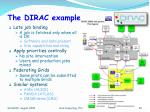 the dirac example