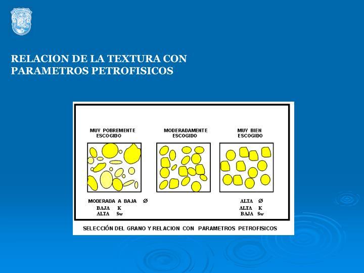 RELACION DE LA TEXTURA CON PARAMETROS PETROFISICOS
