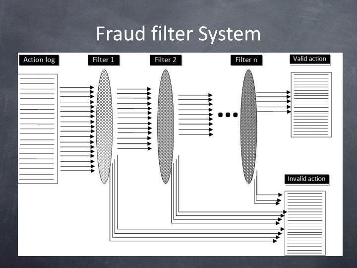 Fraud filter System