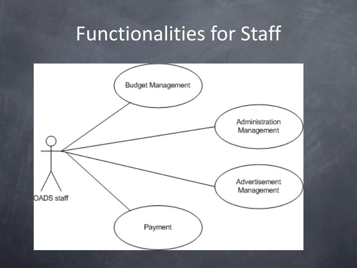 Functionalities for Staff