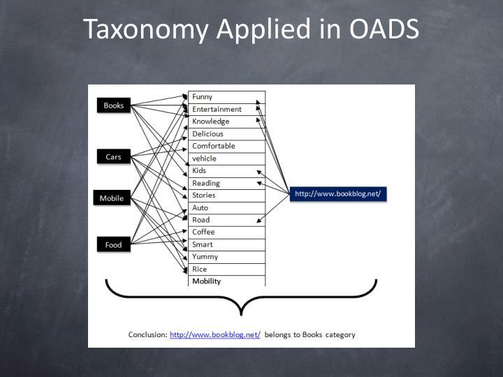 Taxonomy Applied in OADS