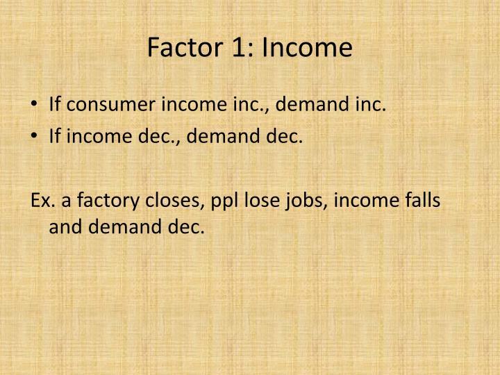 Factor 1: Income