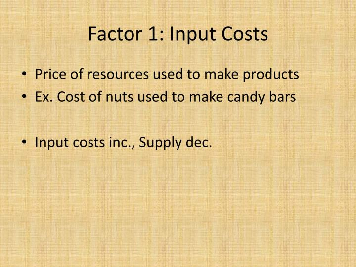 Factor 1: Input Costs