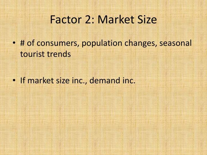 Factor 2: Market Size