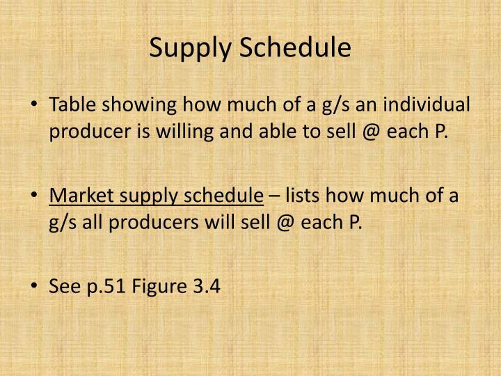 Supply Schedule