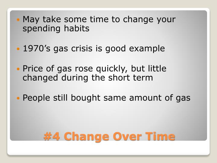 May take some time to change your spending habits