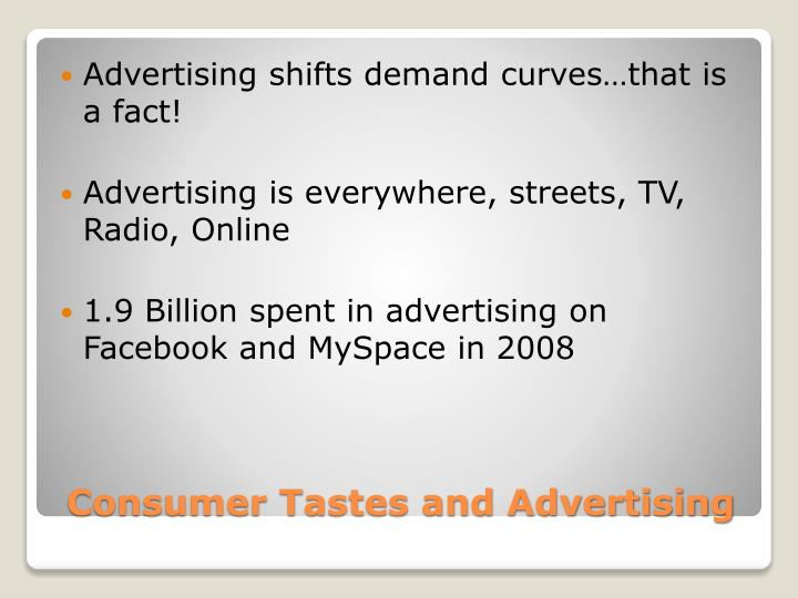 Advertising shifts demand curves…that is a fact!