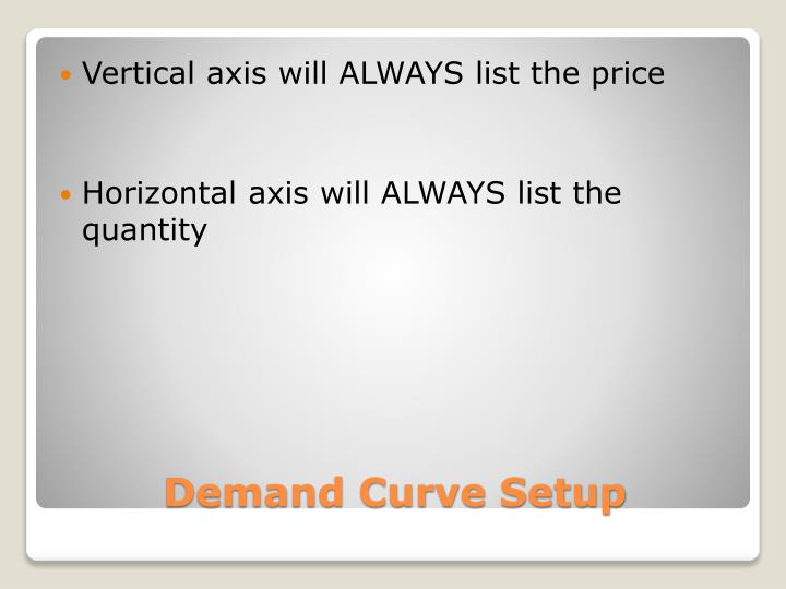 Vertical axis will ALWAYS list the price