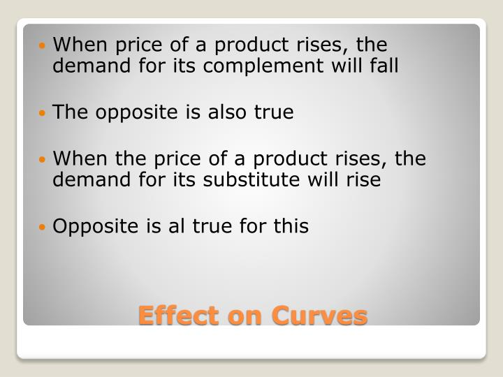 When price of a product rises, the demand for its complement will fall