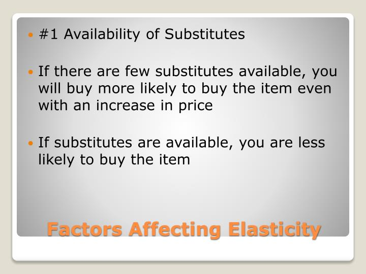 #1 Availability of Substitutes