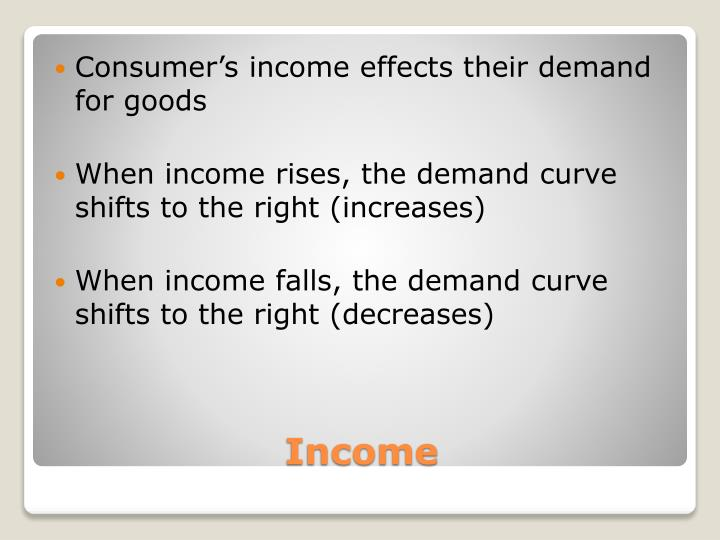 Consumer's income effects their demand for goods