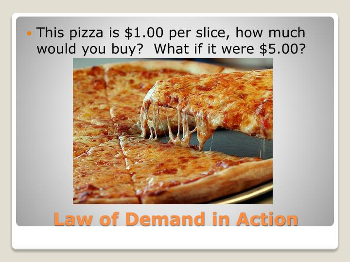 This pizza is $1.00 per slice, how much would you buy?  What if it were $5.00?