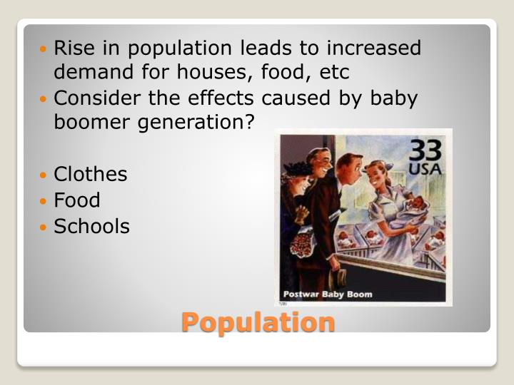Rise in population leads to increased demand for houses, food, etc
