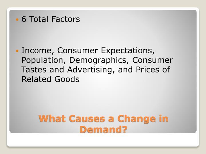 6 Total Factors