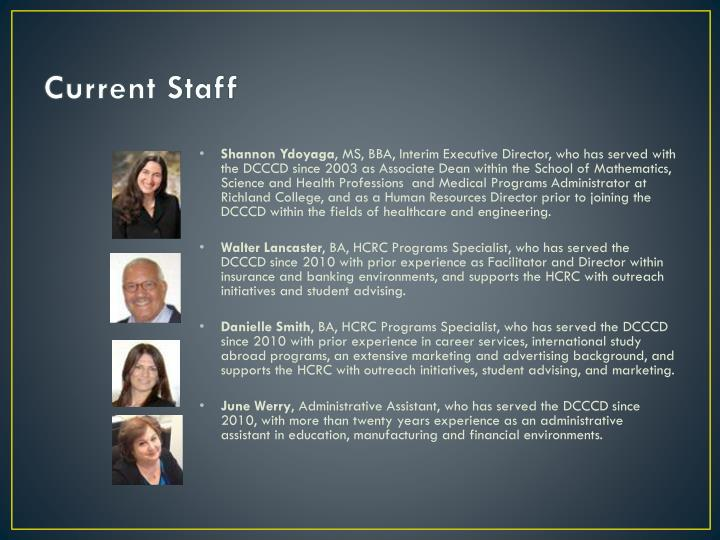 Current Staff