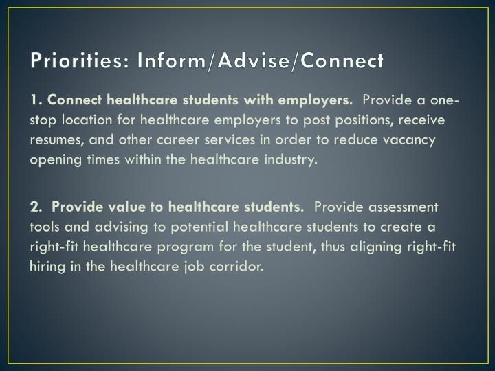 Priorities: Inform/Advise/Connect