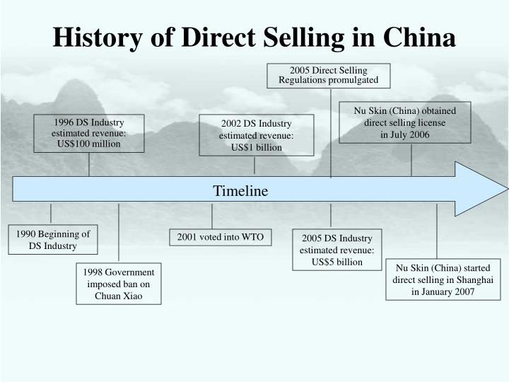 History of Direct Selling in China