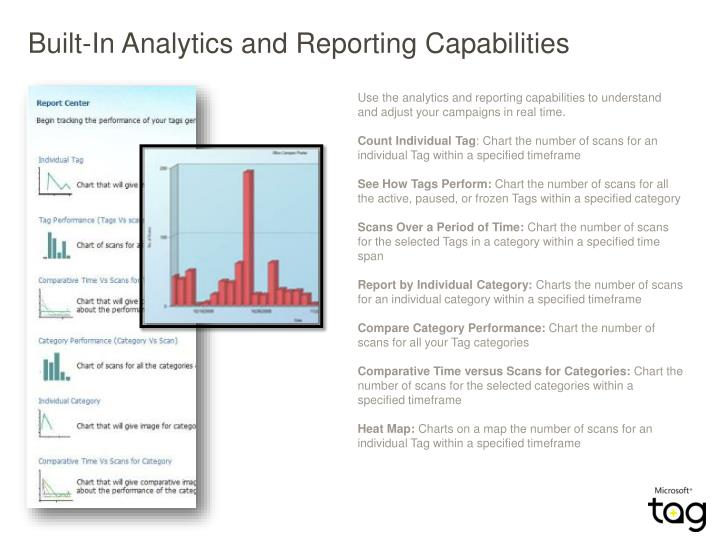 Use the analytics and reporting capabilities to understand and adjust your campaigns in real time.