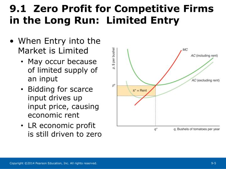 9.1  Zero Profit for Competitive Firms in the Long Run:  Limited Entry