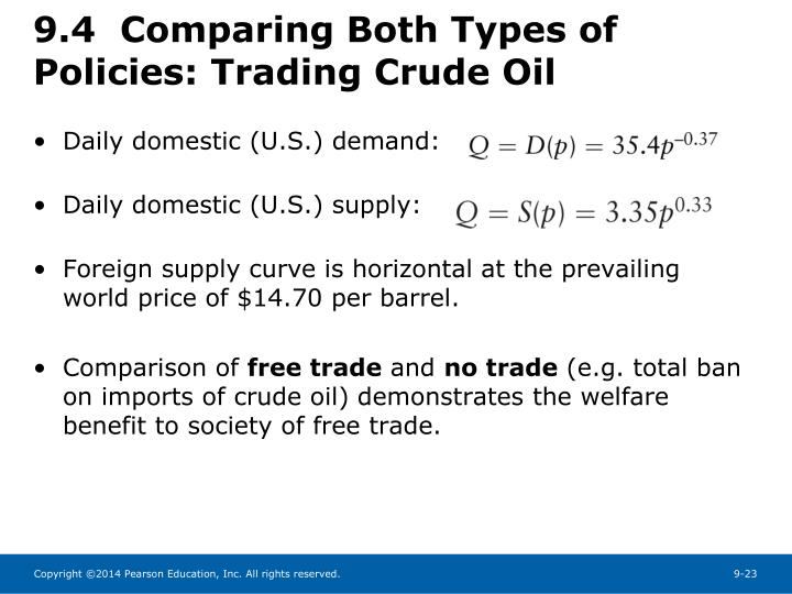 9.4  Comparing Both Types of Policies: Trading Crude Oil