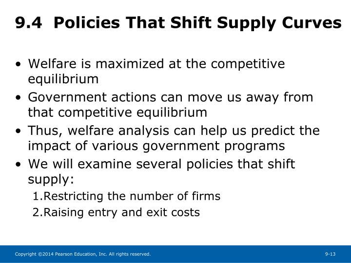 9.4  Policies That Shift Supply Curves