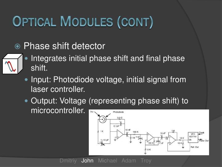 Optical Modules (cont)