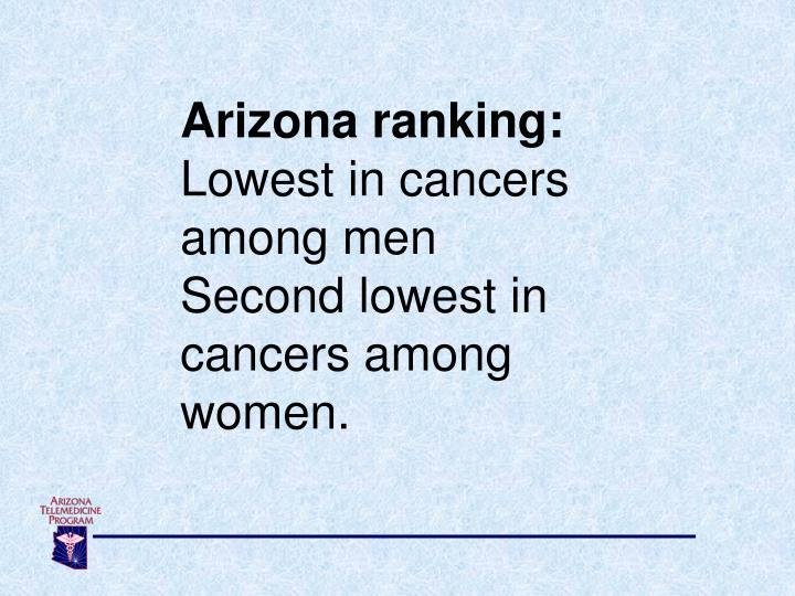 Arizona ranking: