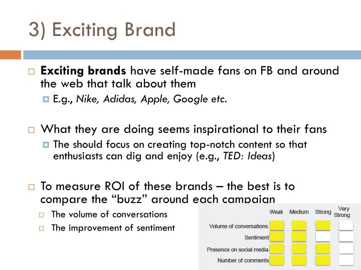3) Exciting Brand
