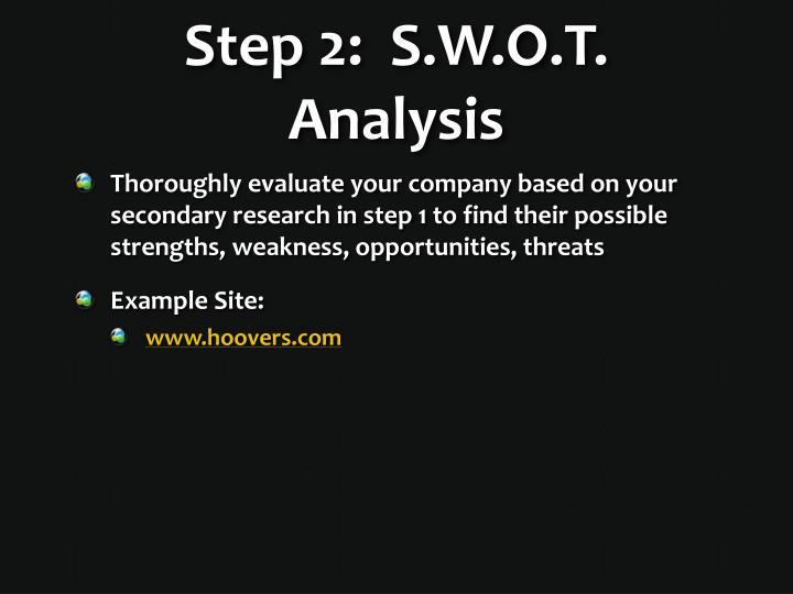 Step 2:  S.W.O.T. Analysis