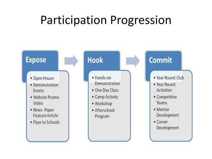 Participation Progression