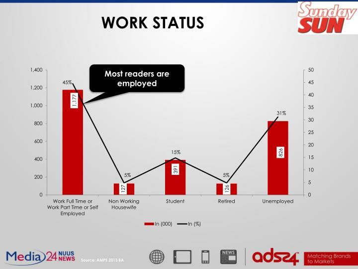 WORK STATUS