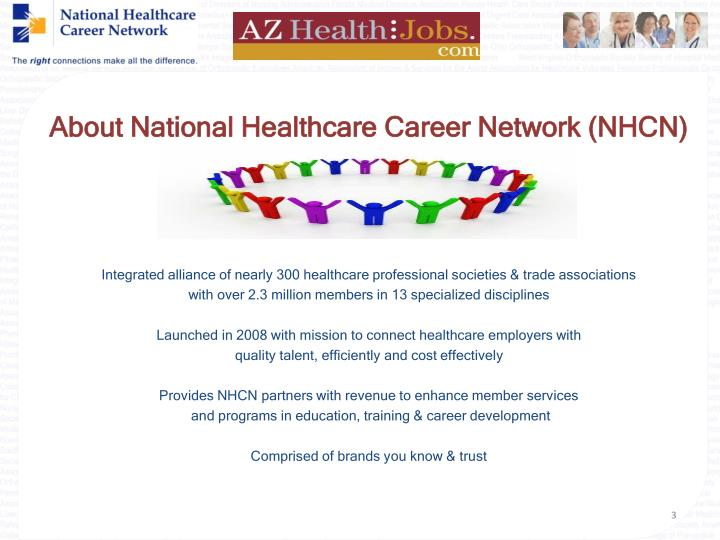 About National Healthcare Career Network (NHCN)