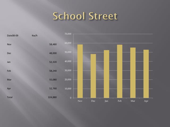 School Street