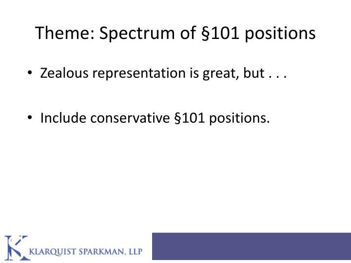 Theme: Spectrum of §101 positions