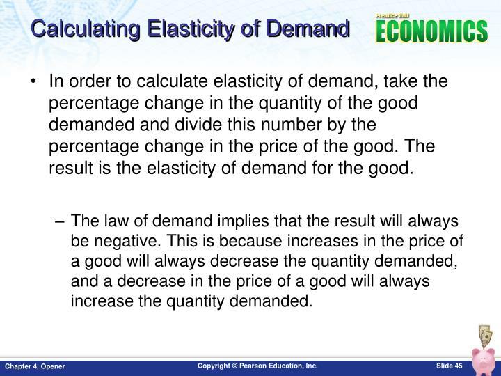 Calculating Elasticity of Demand