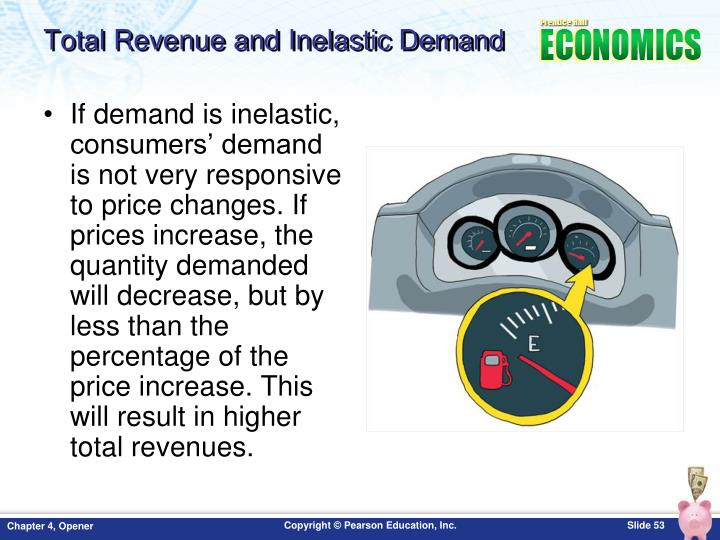 Total Revenue and Inelastic Demand