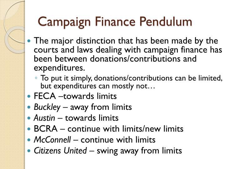 Campaign Finance Pendulum