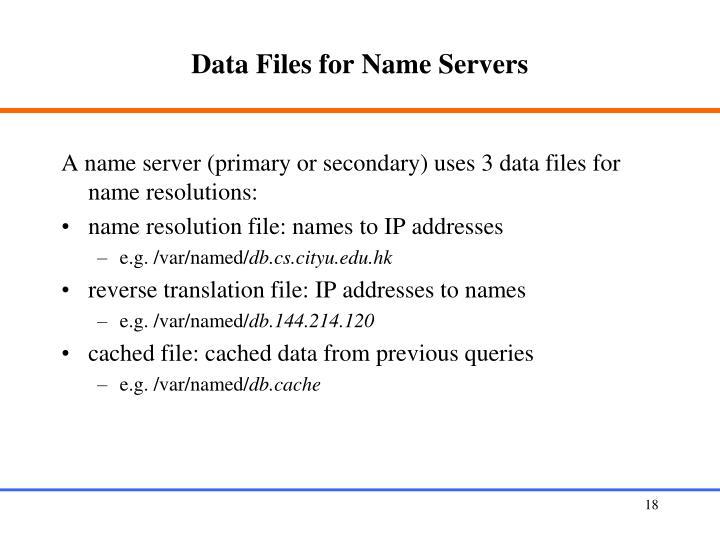 Data Files for Name Servers