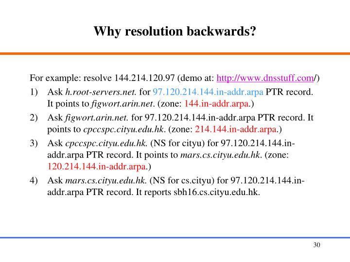 Why resolution backwards?