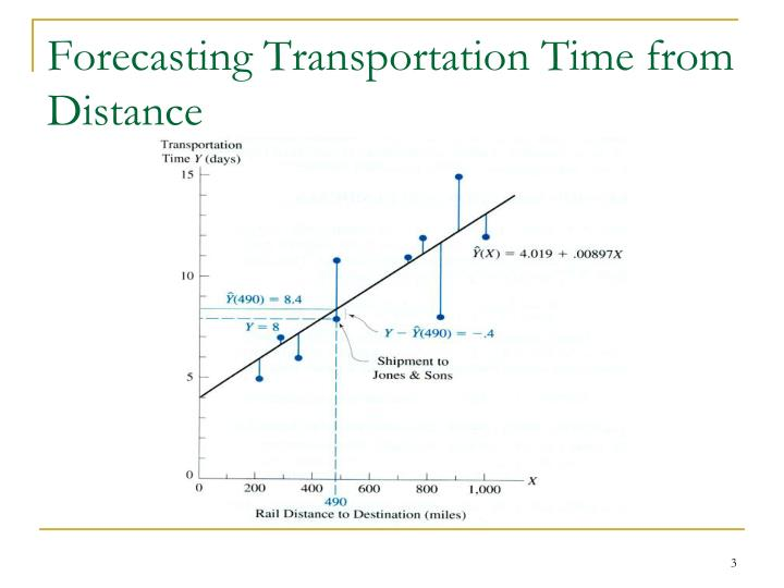 Forecasting Transportation Time from Distance