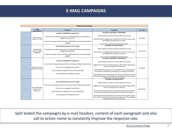 E-MAIL CAMPAIGNS