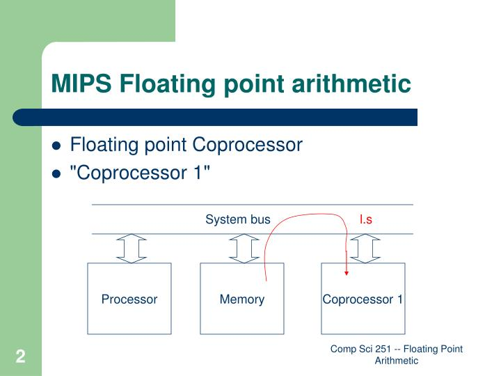 MIPS Floating point arithmetic
