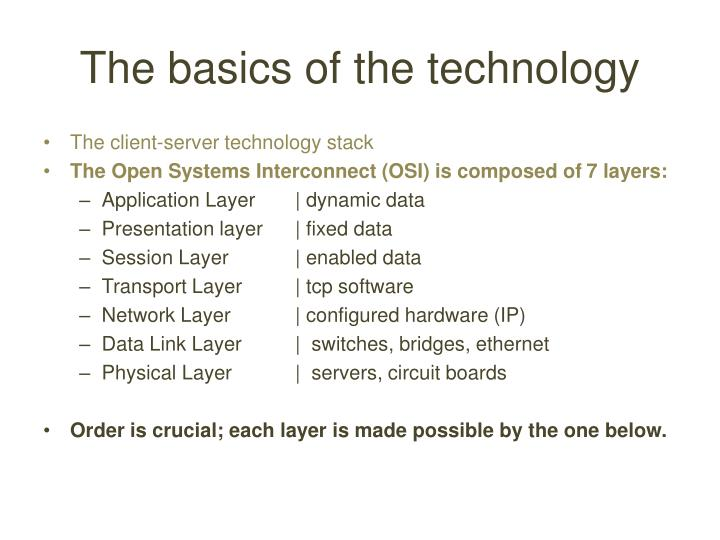 The basics of the technology