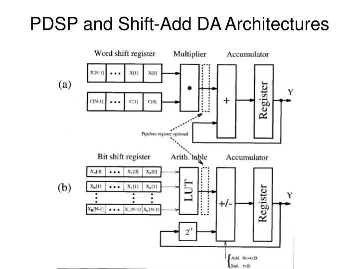 PDSP and Shift-Add DA Architectures