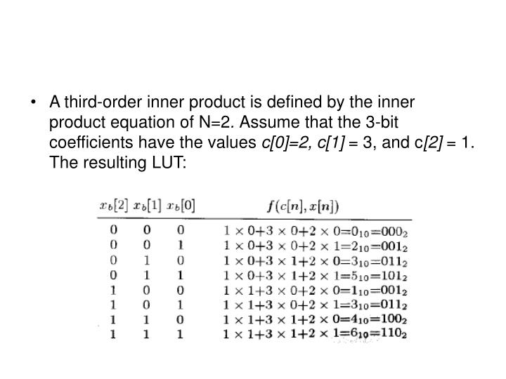 A third-order inner product is defined by the inner product equation of N=2