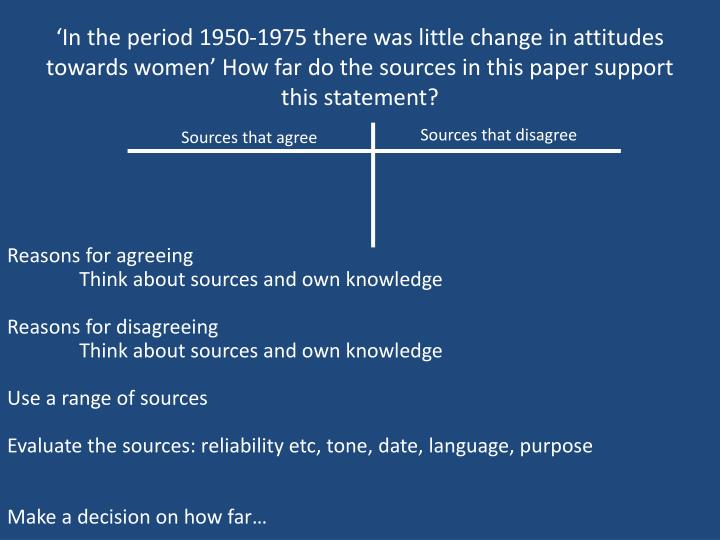 'In the period 1950-1975 there was little change in attitudes towards women' How far do the sources in this paper support this statement?