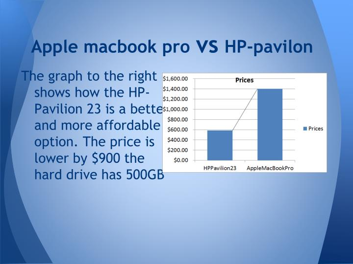 Apple macbook pro vs hp pavilon