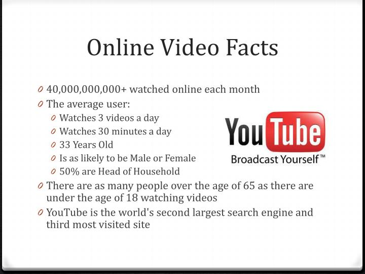 Online video facts