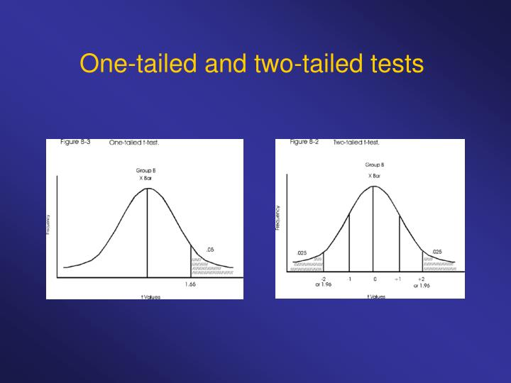 One-tailed and two-tailed tests